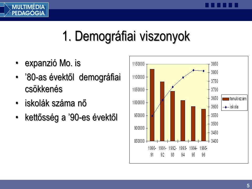 5 1. Demográfiai viszonyok expanzió Mo. isexpanzió Mo. is '80-as évektől demográfiai csökkenés'80-as évektől demográfiai csökkenés iskolák száma nőisk
