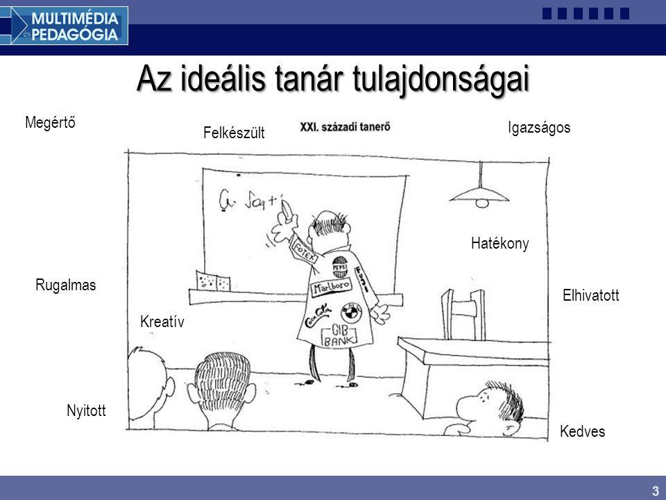 14 Az osztályfőnöki munkát nehezítő problémák rangsora (az általános iskolai ranghelyek feltüntetésével) 1.