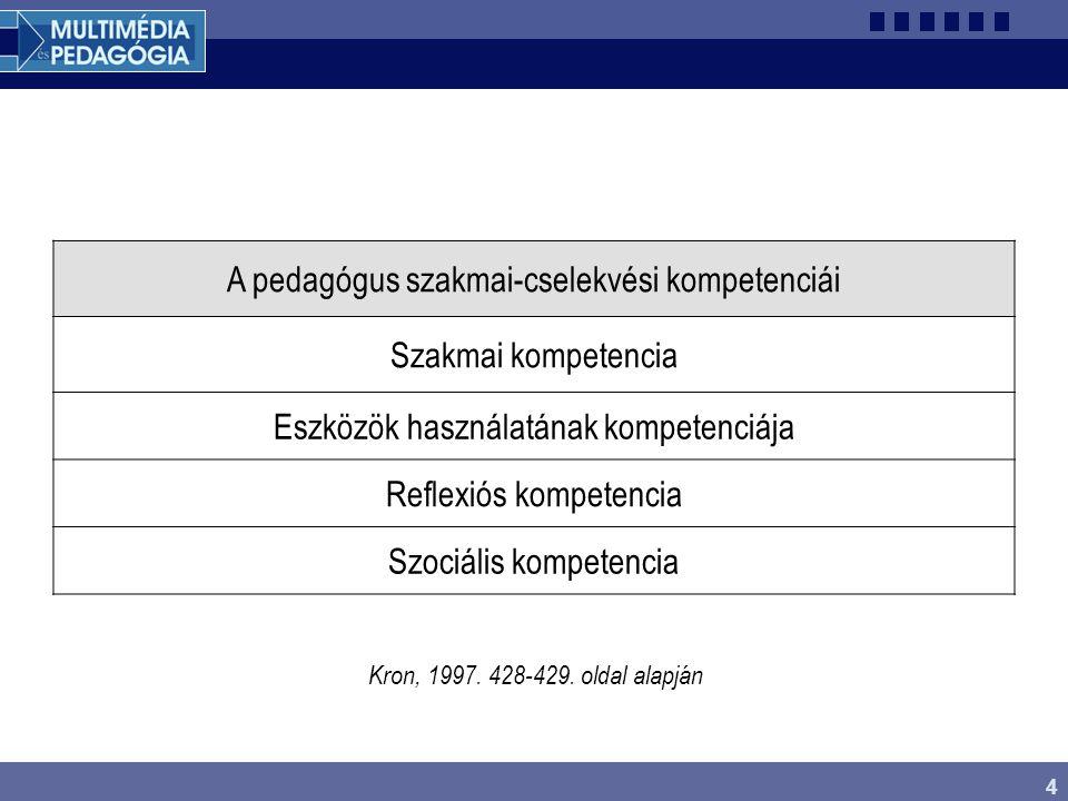 15 Az osztályfőnöki munkát nehezítő problémák rangsora (az általános iskolai ranghelyek feltüntetésével) 2.