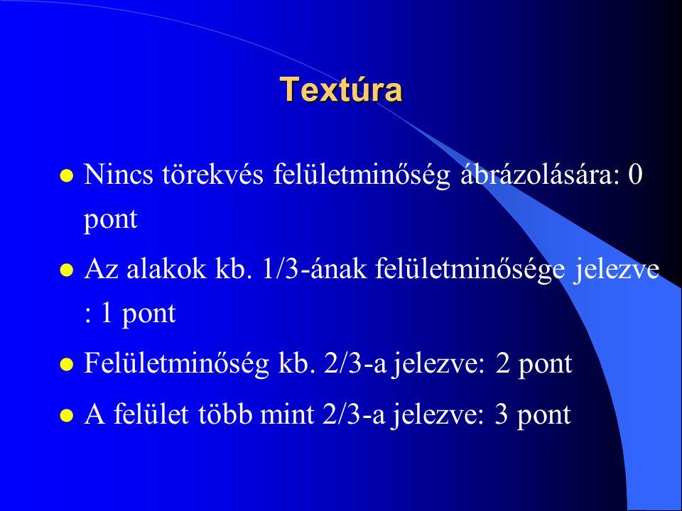 Textúra l Nincs törekvés felületminőség ábrázolására: 0 pont l Az alakok kb. 1/3-ának felületminősége jelezve : 1 pont l Felületminőség kb. 2/3-a jele