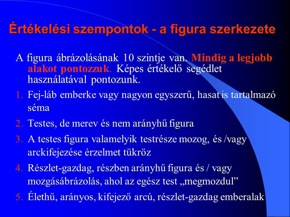 Értékelési szempontok - a figura szerkezete A figura ábrázolásának 10 szintje van. Mindig a legjobb alakot pontozzuk. Képes értékelő segédlet használa