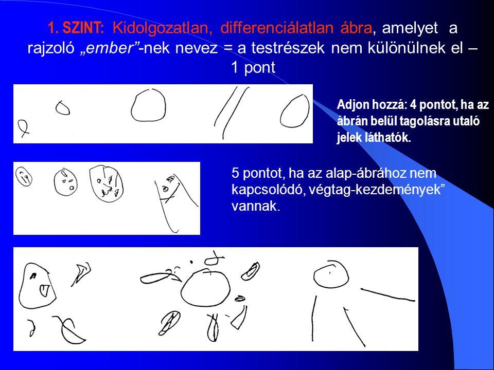 """1. SZINT: Kidolgozatlan, differenciálatlan ábra, amelyet a rajzoló """"ember""""-nek nevez = a testrészek nem különülnek el – 1 pont Adjon hozzá: 4 pontot,"""