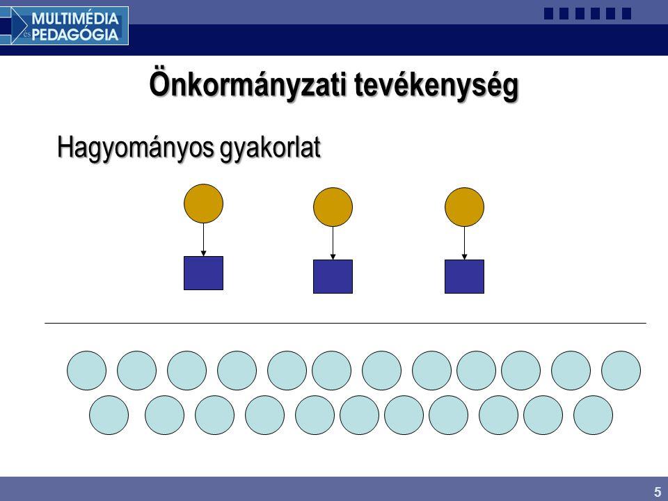 6 Önkormányzati tevékenység Demokratikusabb gyakorlat