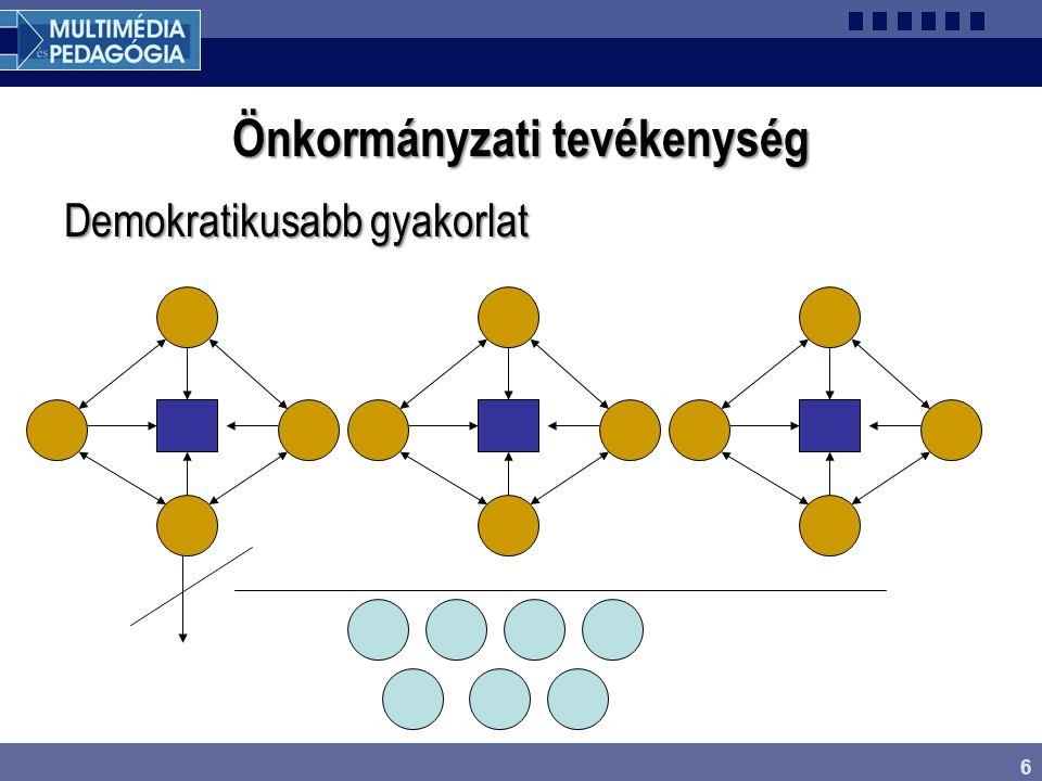 17 A nevelési koncepciók strukturális sajátosságai Klasszikus elméletModern elmélet normatív CélCél értékrelatív intellektuális Szem é lyis é g- é rtelmez é s regulatív irányított befogadóFolyamat- szervezés szabad aktív intellektualisz- tikus Hatás-szervezésnaturalisztikus direktMetodikaindirekt