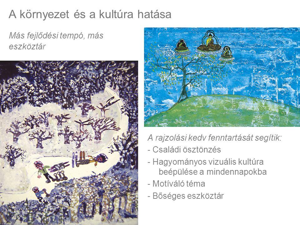 A környezet és a kultúra hatása A rajzolási kedv fenntartását segítik: - Családi ösztönzés - Hagyományos vizuális kultúra beépülése a mindennapokba -
