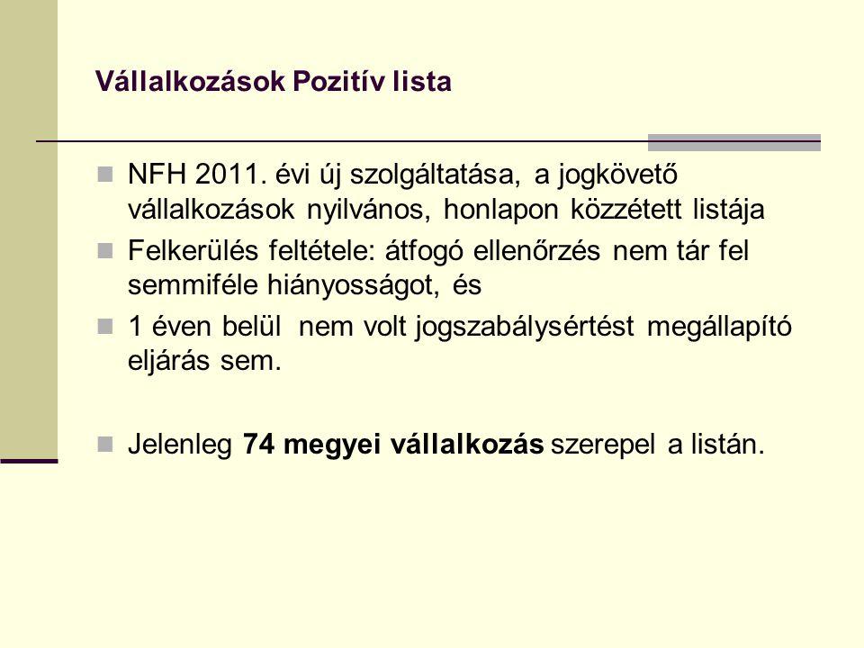 Vállalkozások Pozitív lista NFH 2011.
