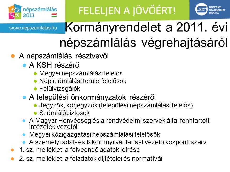 Kormányrendelet a 2011. évi népszámlálás végrehajtásáról A népszámlálás résztvevői A KSH részéről Megyei népszámlálási felelős Népszámlálási területfe
