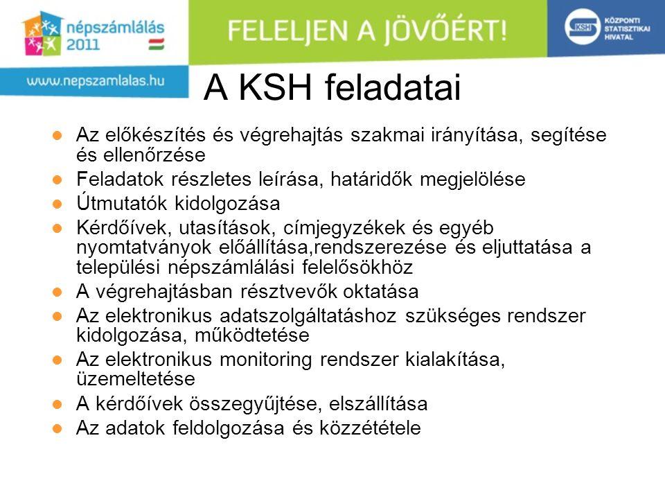 A KSH feladatai Az előkészítés és végrehajtás szakmai irányítása, segítése és ellenőrzése Feladatok részletes leírása, határidők megjelölése Útmutatók kidolgozása Kérdőívek, utasítások, címjegyzékek és egyéb nyomtatványok előállítása,rendszerezése és eljuttatása a települési népszámlálási felelősökhöz A végrehajtásban résztvevők oktatása Az elektronikus adatszolgáltatáshoz szükséges rendszer kidolgozása, működtetése Az elektronikus monitoring rendszer kialakítása, üzemeltetése A kérdőívek összegyűjtése, elszállítása Az adatok feldolgozása és közzététele