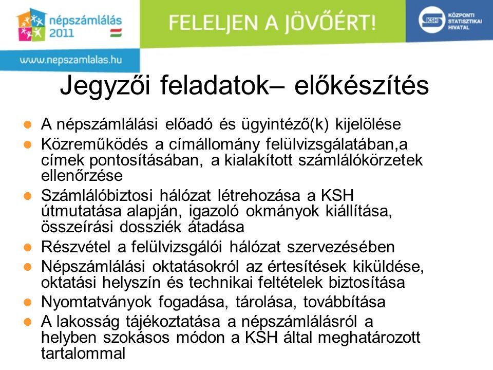 Jegyzői feladatok– előkészítés A népszámlálási előadó és ügyintéző(k) kijelölése Közreműködés a címállomány felülvizsgálatában,a címek pontosításában, a kialakított számlálókörzetek ellenőrzése Számlálóbiztosi hálózat létrehozása a KSH útmutatása alapján, igazoló okmányok kiállítása, összeírási dossziék átadása Részvétel a felülvizsgálói hálózat szervezésében Népszámlálási oktatásokról az értesítések kiküldése, oktatási helyszín és technikai feltételek biztosítása Nyomtatványok fogadása, tárolása, továbbítása A lakosság tájékoztatása a népszámlálásról a helyben szokásos módon a KSH által meghatározott tartalommal