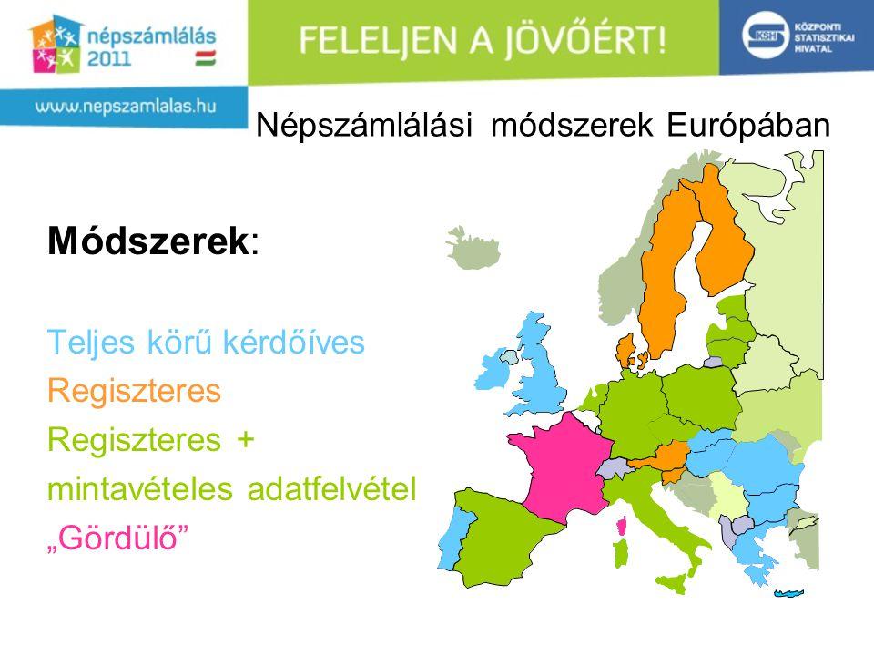 """Népszámlálási módszerek Európában Módszerek: Teljes körű kérdőíves Regiszteres Regiszteres + mintavételes adatfelvétel """"Gördülő"""