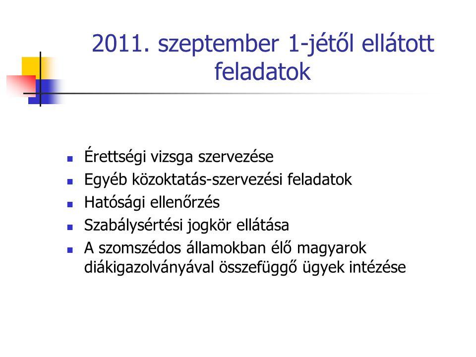 2011. szeptember 1-jétől ellátott feladatok Érettségi vizsga szervezése Egyéb közoktatás-szervezési feladatok Hatósági ellenőrzés Szabálysértési jogkö