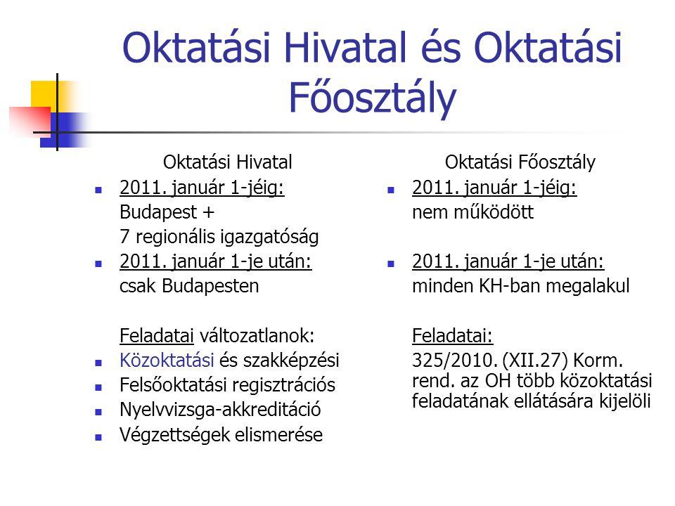 Oktatási Hivatal és Oktatási Főosztály Oktatási Hivatal 2011. január 1-jéig: Budapest + 7 regionális igazgatóság 2011. január 1-je után: csak Budapest
