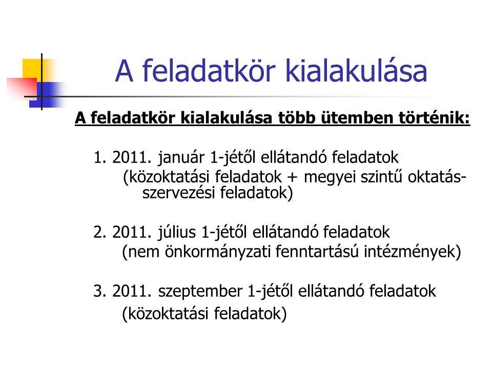 A feladatkör kialakulása A feladatkör kialakulása több ütemben történik: 1. 2011. január 1-jétől ellátandó feladatok (közoktatási feladatok + megyei s