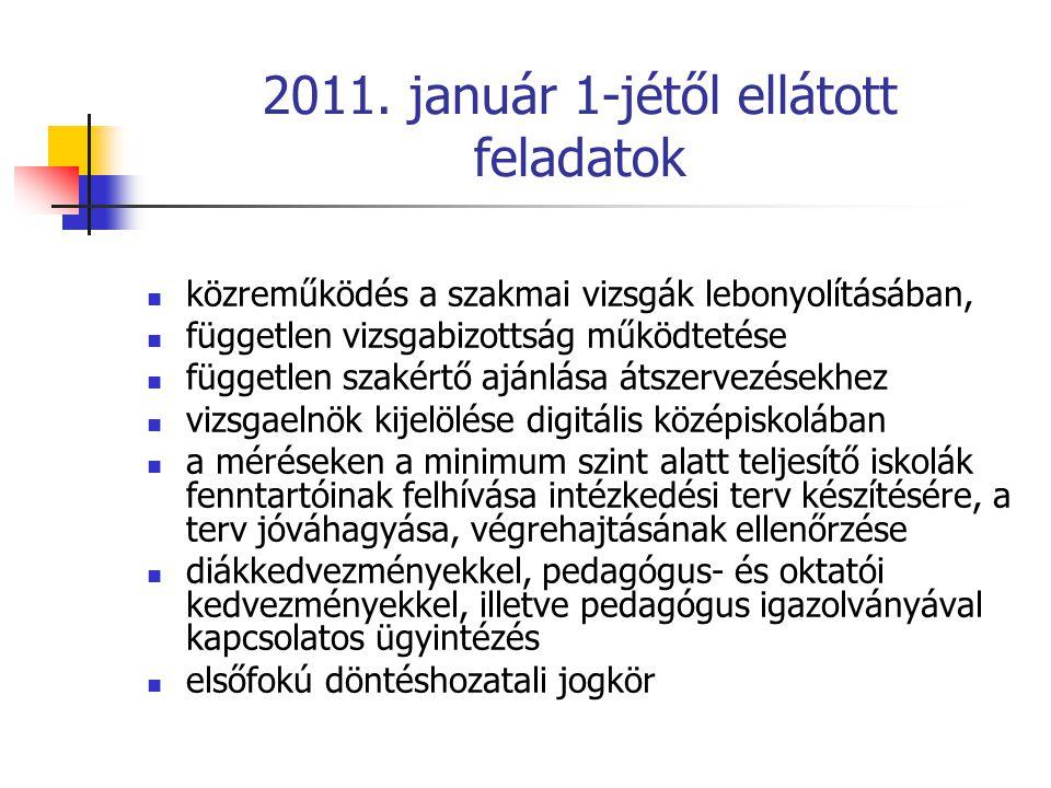 2011. január 1-jétől ellátott feladatok közreműködés a szakmai vizsgák lebonyolításában, független vizsgabizottság működtetése független szakértő aján