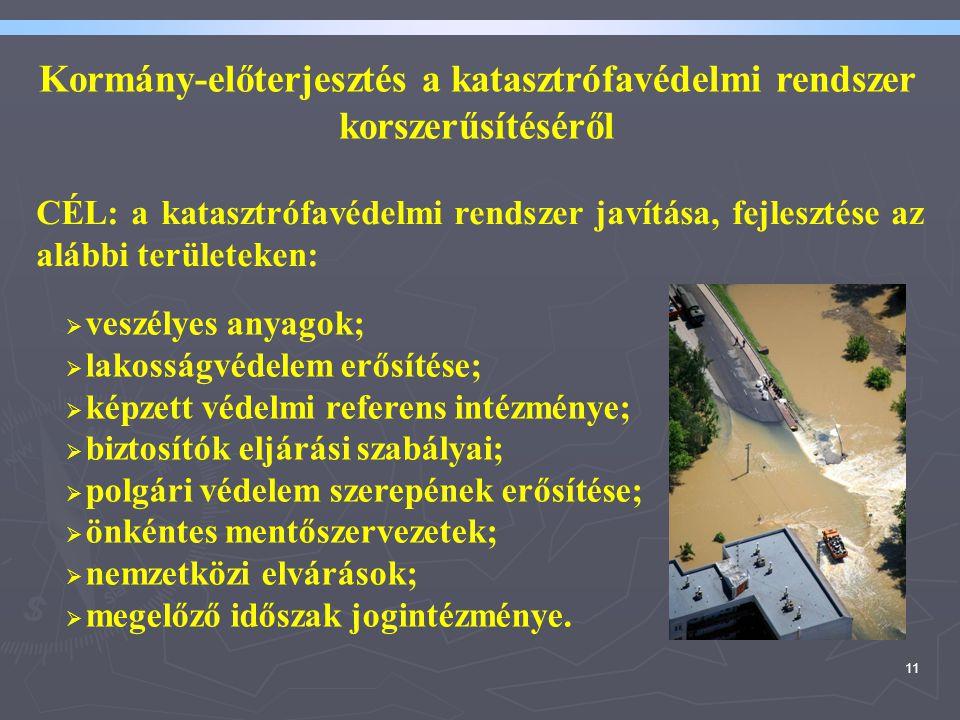 11 Kormány-előterjesztés a katasztrófavédelmi rendszer korszerűsítéséről CÉL: a katasztrófavédelmi rendszer javítása, fejlesztése az alábbi területeke