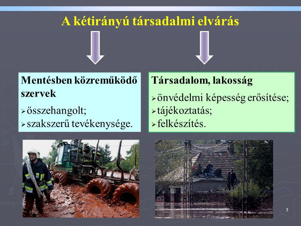 4 A katasztrófavédelem feladatrendszere Megelőzés BeavatkozásHelyreállítás