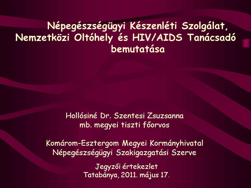 Népegészségügyi Készenléti Szolgálat, Nemzetközi Oltóhely és HIV/AIDS Tanácsadó bemutatása Jegyzői értekezlet Tatabánya, 2011. május 17. Hollósiné Dr.