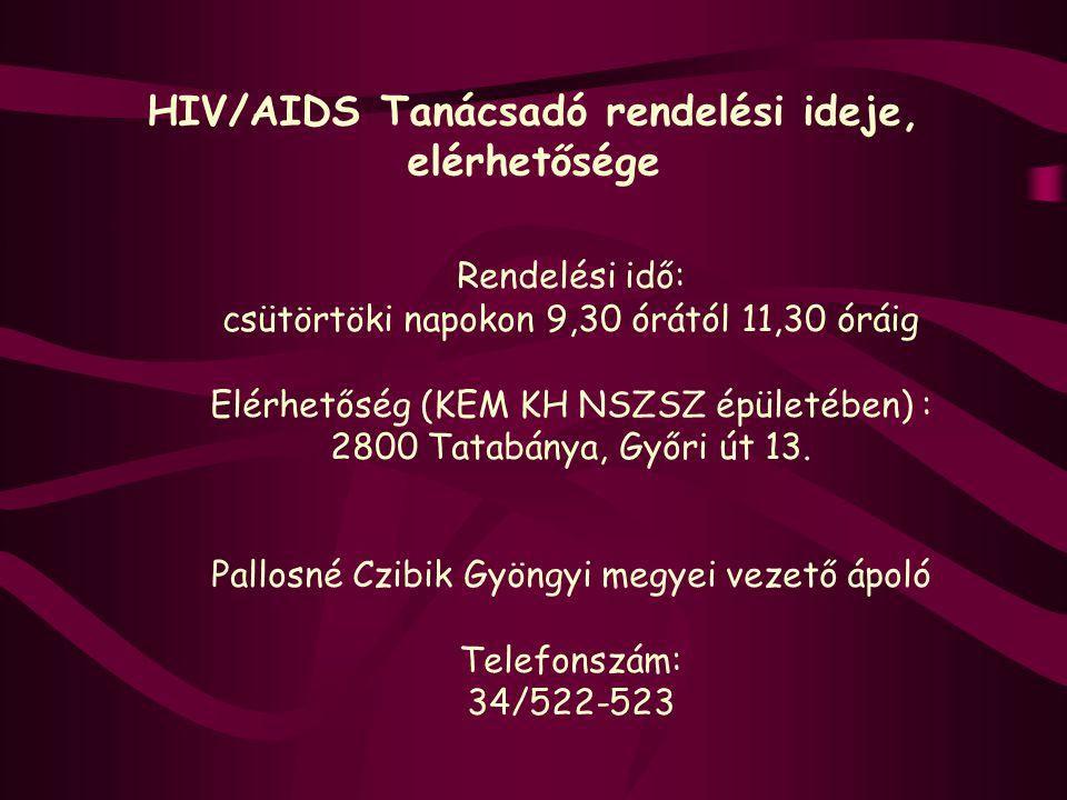 HIV/AIDS Tanácsadó rendelési ideje, elérhetősége Rendelési idő: csütörtöki napokon 9,30 órától 11,30 óráig Elérhetőség (KEM KH NSZSZ épületében) : 280