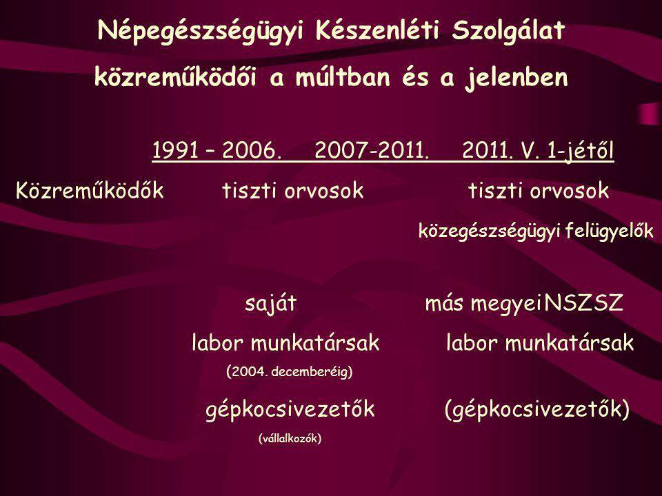 Népegészségügyi Készenléti Szolgálat közreműködői a múltban és a jelenben 1991 – 2006. 2007-2011. 2011. V. 1-jétől Közreműködők tiszti orvosok tiszti