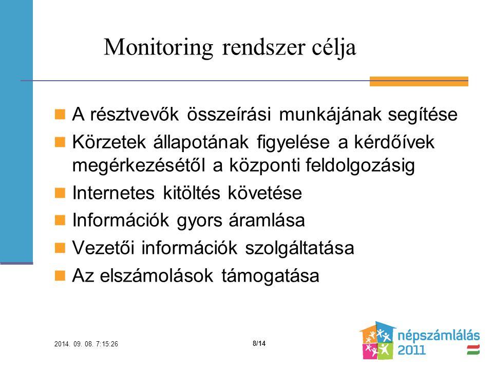 Monitoring rendszer célja A résztvevők összeírási munkájának segítése Körzetek állapotának figyelése a kérdőívek megérkezésétől a központi feldolgozásig Internetes kitöltés követése Információk gyors áramlása Vezetői információk szolgáltatása Az elszámolások támogatása 2014.