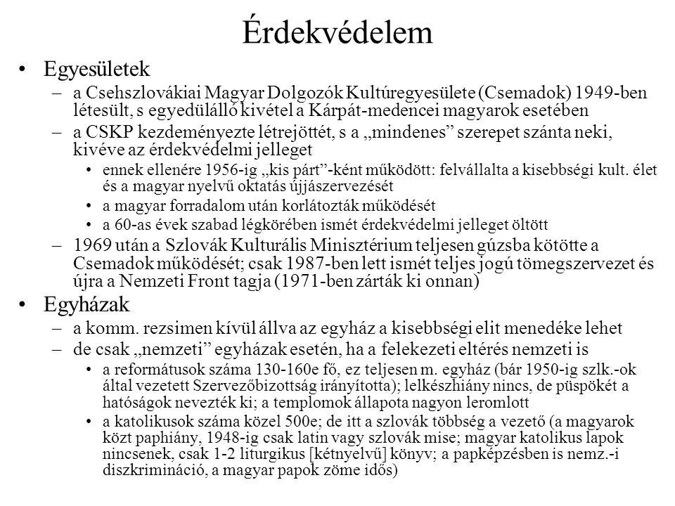 Települési és demográfiai helyzet A magyar településterület csökkenése –a magyarok zöme egy keskeny, de folyamatos sávon élt, amit a hatóságok tudatos betelepítési politikával igyekeztek fellazítani (elmosódó nyelvhatár) –a városokban a magyarok aránya töredékére csökkent; sokkal inkább falvakban élnek, mint a szlovákok, ami gazdasági elmaradottsággal jár a jelentős beruházások ua.