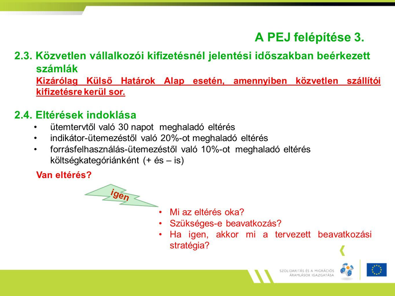 A PEJ felépítése 3. 2.3. Közvetlen vállalkozói kifizetésnél jelentési időszakban beérkezett számlák Kizárólag Külső Határok Alap esetén, amennyiben kö