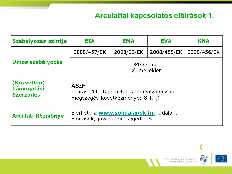 Arculattal kapcsolatos előírások 1. Szabályozás szintjeEIAEMAEVAKHA Uniós szabályozás 2008/457/EK2008/22/EK2008/458/EK2008/456/EK 34-35.cikk X. mellék