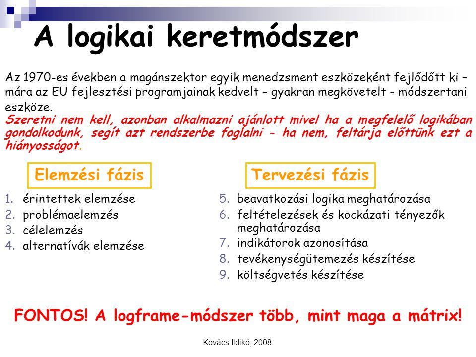 Kovács Ildikó, 2008. A logikai keretmódszer Az 1970-es években a magánszektor egyik menedzsment eszközeként fejlődőtt ki – mára az EU fejlesztési prog