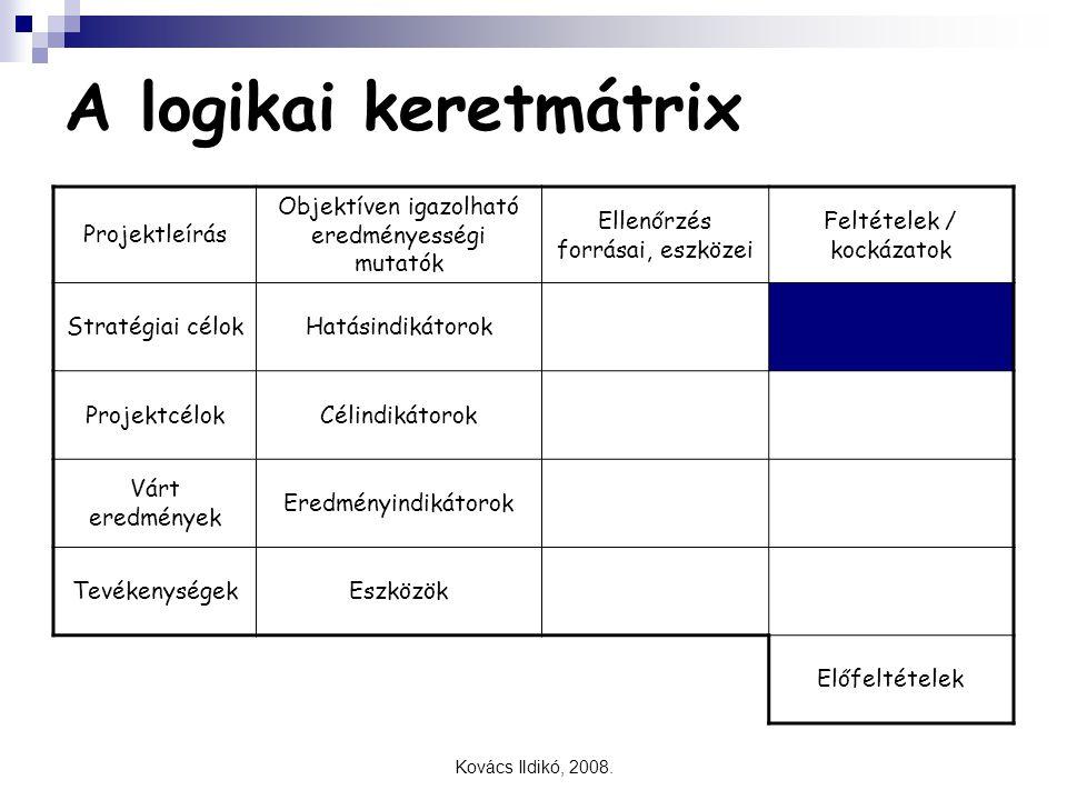 Kovács Ildikó, 2008. A logikai keretmátrix Projektleírás Objektíven igazolható eredményességi mutatók Ellenőrzés forrásai, eszközei Feltételek / kocká