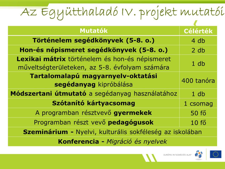 Az Együtthaladó IV. projekt mutatói MutatókCélérték Történelem segédkönyvek (5-8. o.)4 db Hon-és népismeret segédkönyvek (5-8. o.)2 db Lexikai mátrix
