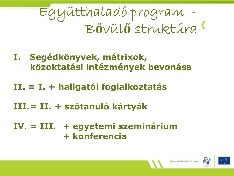 Együtthaladó program - B ő vül ő struktúra I.Segédkönyvek, mátrixok, közoktatási intézmények bevonása II. = I. + hallgatói foglalkoztatás III.= II. +