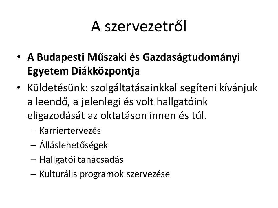A projektről EIA/2012/1.1.6 Harmadik országbeli hallgatók beilleszkedésének elősegítése: – Az egyetemi közegbe – Budapest vérkeringésébe – A magyar kultúrába – A magyar társadalomba Célpopuláció: – A BME nem EU-s országokból érkező, teljes képzésben részt vevő hallgatói A kezdeményezés indokoltsága: – A Műegyetemen átlagosan 1000 külföldi hallgató tanul évente, ezek közel 45%-a nem EU-s országból érkezik