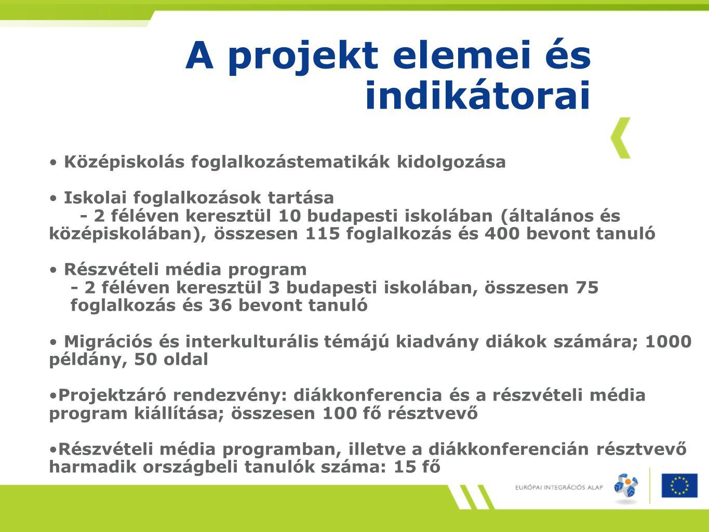 A projekt elemei és indikátorai Középiskolás foglalkozástematikák kidolgozása Iskolai foglalkozások tartása - 2 féléven keresztül 10 budapesti iskoláb