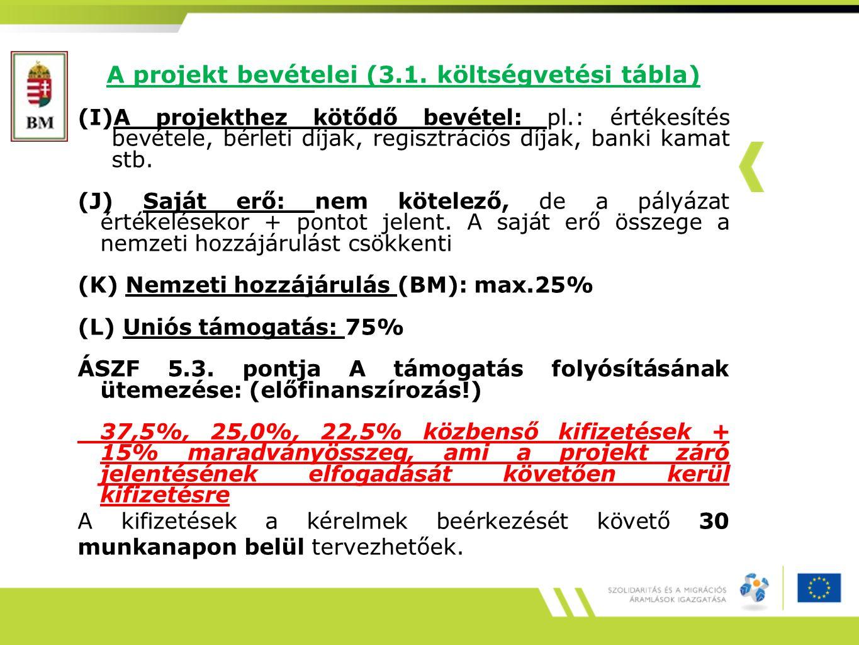 A projekt bevételei (3.1. költségvetési tábla) (I)A projekthez kötődő bevétel: pl.: értékesítés bevétele, bérleti díjak, regisztrációs díjak, banki ka