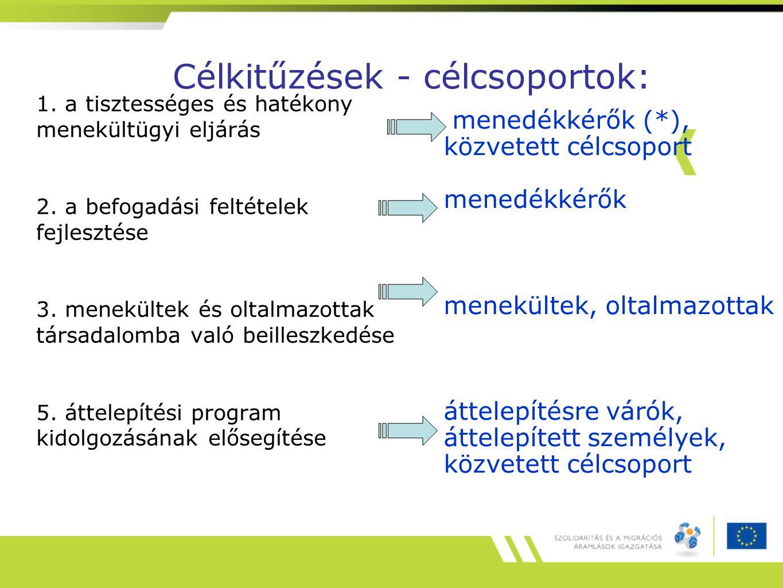 Célkitűzések - célcsoportok: 1. a tisztességes és hatékony menekültügyi eljárás 2.