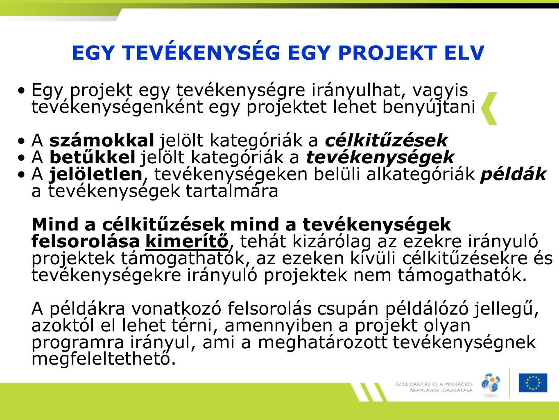 EGY TEVÉKENYSÉG EGY PROJEKT ELV Egy projekt egy tevékenységre irányulhat, vagyis tevékenységenként egy projektet lehet benyújtani A számokkal jelölt kategóriák a célkitűzések A betűkkel jelölt kategóriák a tevékenységek A jelöletlen, tevékenységeken belüli alkategóriák példák a tevékenységek tartalmára Mind a célkitűzések mind a tevékenységek felsorolása kimerítő, tehát kizárólag az ezekre irányuló projektek támogathatók, az ezeken kívüli célkitűzésekre és tevékenységekre irányuló projektek nem támogathatók.