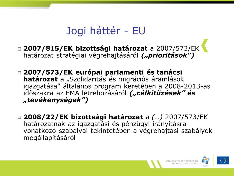 """Jogi háttér - EU  2007/815/EK bizottsági határozat a 2007/573/EK határozat stratégiai végrehajtásáról (""""prioritások )  2007/573/EK európai parlamenti és tanácsi határozat a """"Szolidaritás és migrációs áramlások igazgatása általános program keretében a 2008-2013-as időszakra az EMA létrehozásáról (""""célkitűzések és """"tevékenységek )  2008/22/EK bizottsági határozat a (…) 2007/573/EK határozatnak az igazgatási és pénzügyi irányításra vonatkozó szabályai tekintetében a végrehajtási szabályok megállapításáról"""