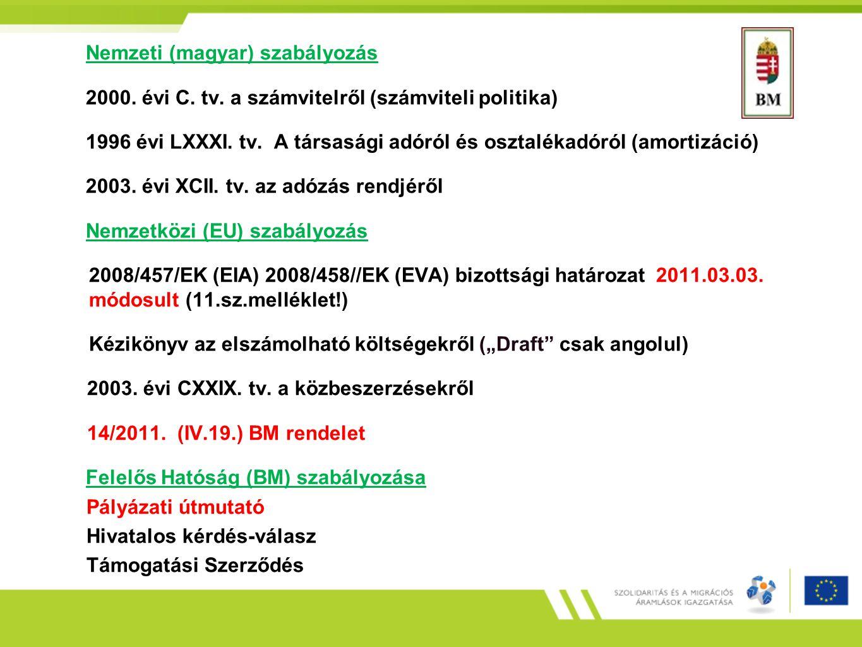 Nemzeti (magyar) szabályozás 2000. évi C. tv. a számvitelről (számviteli politika) 1996 évi LXXXI. tv. A társasági adóról és osztalékadóról (amortizác