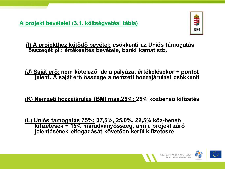 A projekt bevételei (3.1. költségvetési tábla) (I) A projekthez kötődő bevétel: csökkenti az Uniós támogatás összegét pl.: értékesítés bevétele, banki