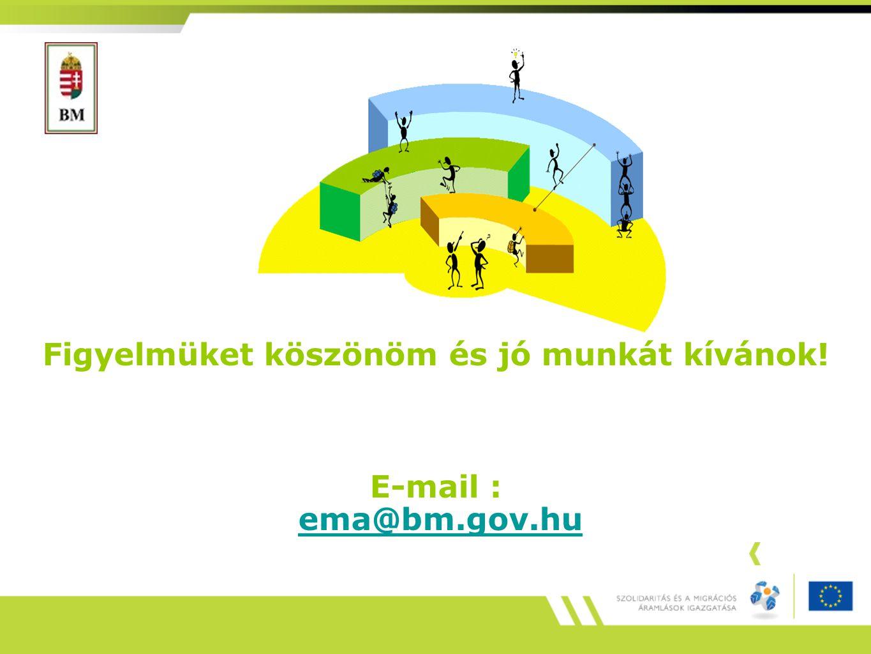 Figyelmüket köszönöm és jó munkát kívánok! E-mail : ema@bm.gov.hu ema@bm.gov.hu
