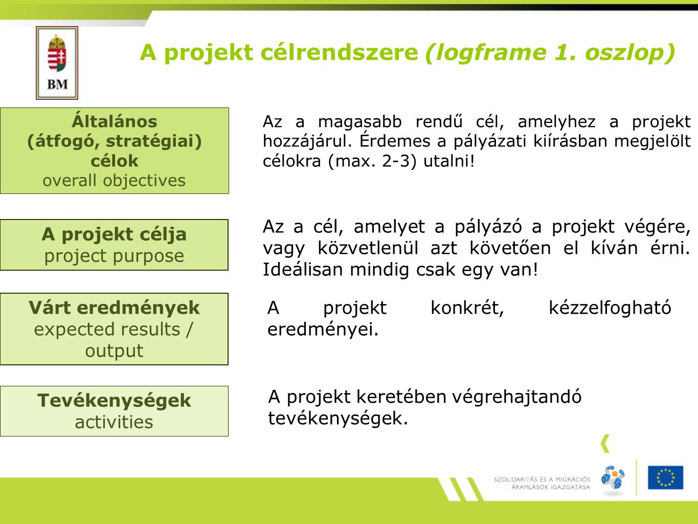 A projekt célrendszere (logframe 1.