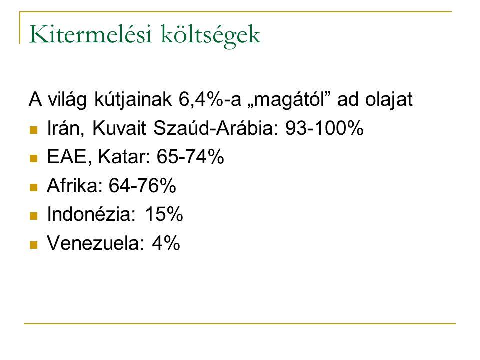 """Kitermelési költségek A világ kútjainak 6,4%-a """"magától ad olajat Irán, Kuvait Szaúd-Arábia: 93-100% EAE, Katar: 65-74% Afrika: 64-76% Indonézia: 15% Venezuela: 4%"""