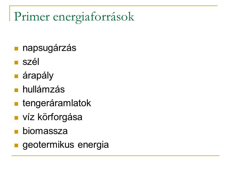 Primer energiaforrások napsugárzás szél árapály hullámzás tengeráramlatok víz körforgása biomassza geotermikus energia