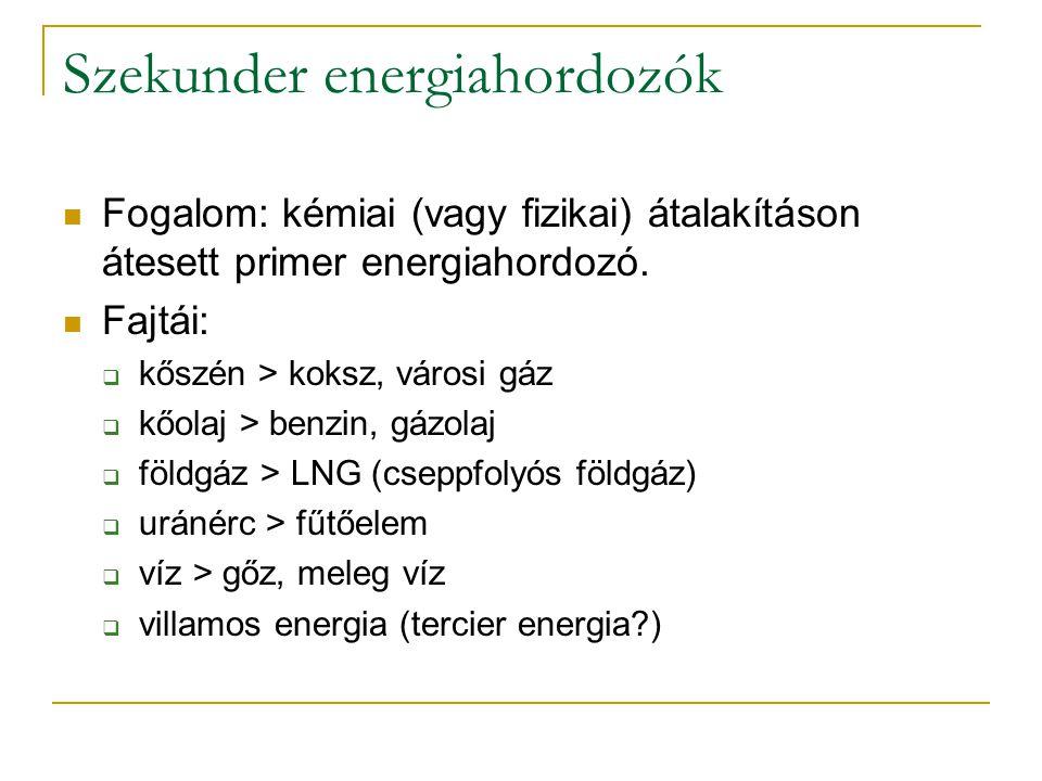 A földrészek energiafelhasználásának szerkezete, 1999 (megújulók)