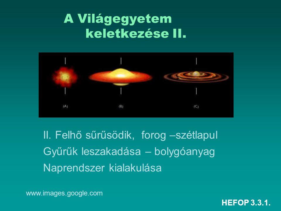 HEFOP 3.3.1. A Világegyetem keletkezése II. II. Felhő sűrűsödik, forog –szétlapul Gyűrűk leszakadása – bolygóanyag Naprendszer kialakulása www.images.
