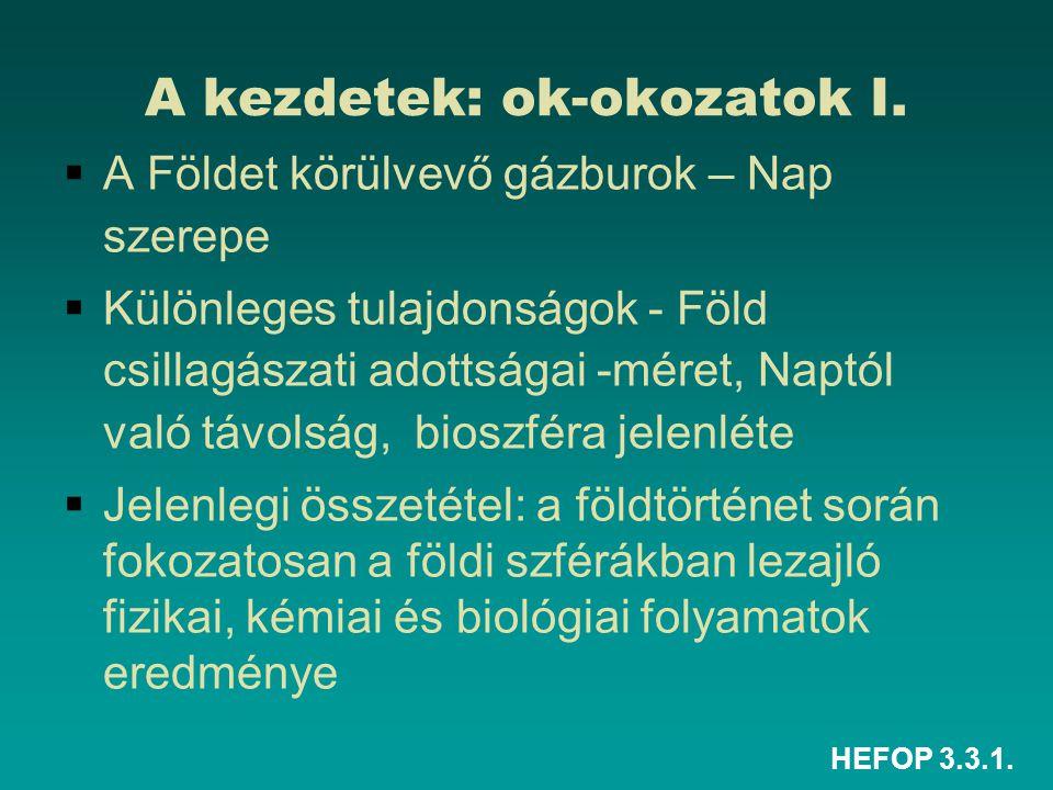 HEFOP 3.3.1.Ok-okozatok II.