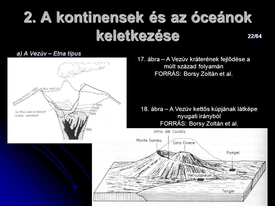 22/64 2. A kontinensek és az óceánok keletkezése a) A Vezúv – Etna típus 17. ábra – A Vezúv kráterének fejlődése a múlt század folyamán FORRÁS: Borsy