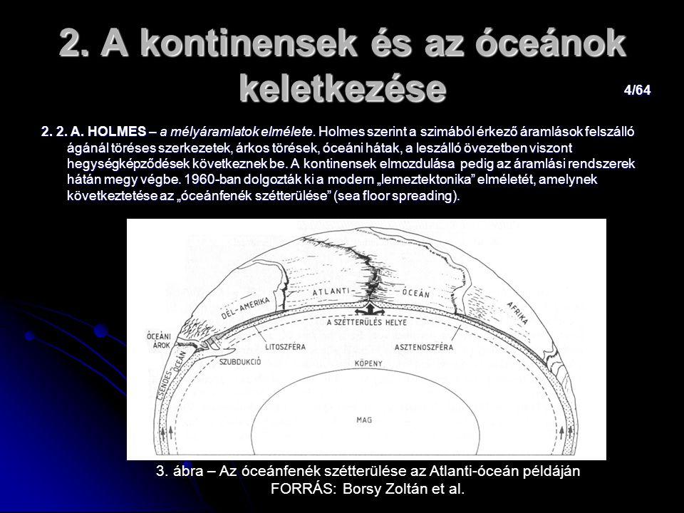 4/64 2. A kontinensek és az óceánok keletkezése 2. 2. A. HOLMES – a mélyáramlatok elmélete. Holmes szerint a szimából érkező áramlások felszálló ágáná