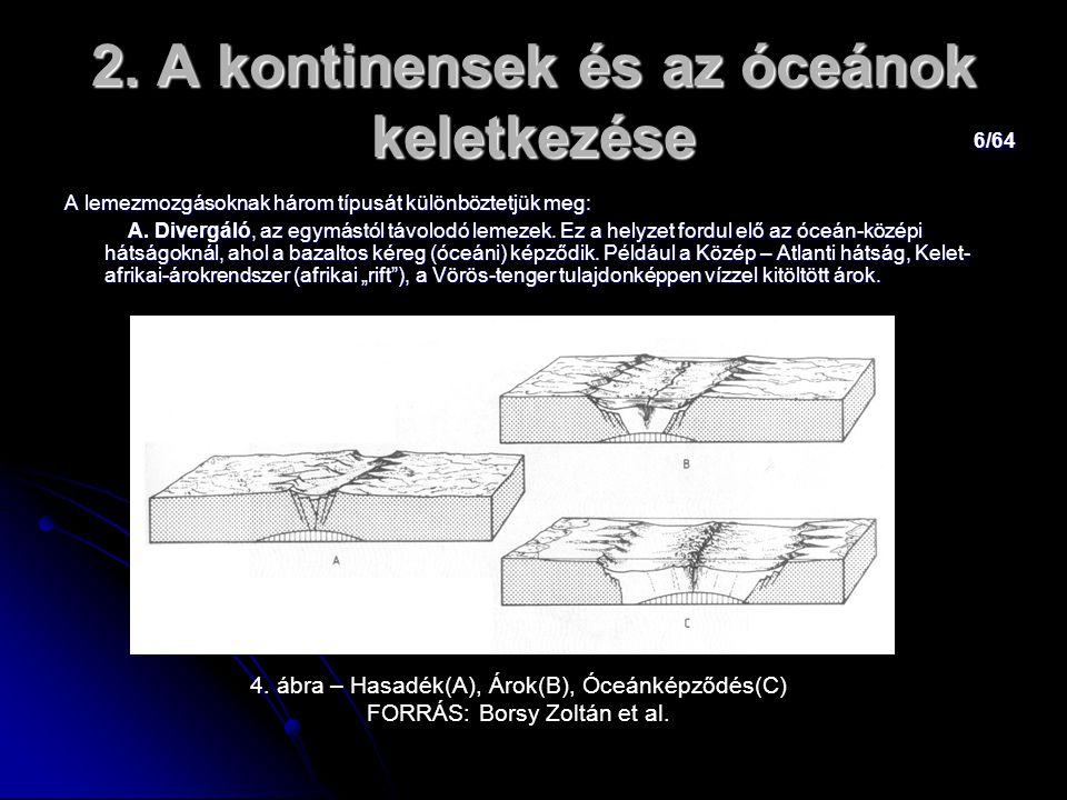 6/64 2. A kontinensek és az óceánok keletkezése A lemezmozgásoknak három típusát különböztetjük meg: A. Divergáló, az egymástól távolodó lemezek. Ez a