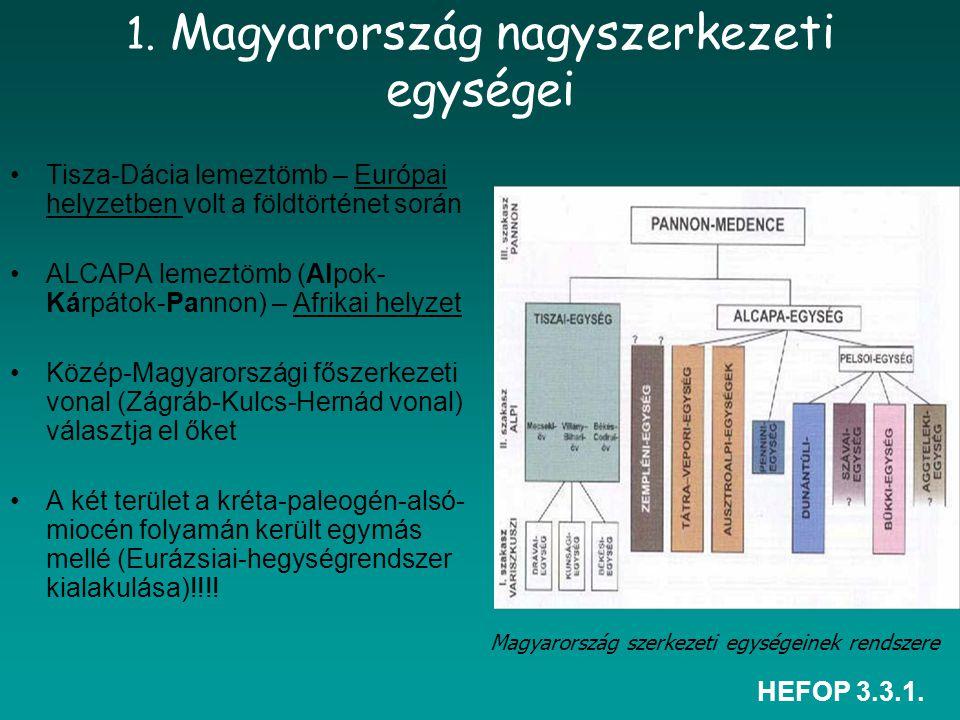 HEFOP 3.3.1. 1. Magyarország nagyszerkezeti egységei Tisza-Dácia lemeztömb – Európai helyzetben volt a földtörténet során ALCAPA lemeztömb (Alpok- Kár